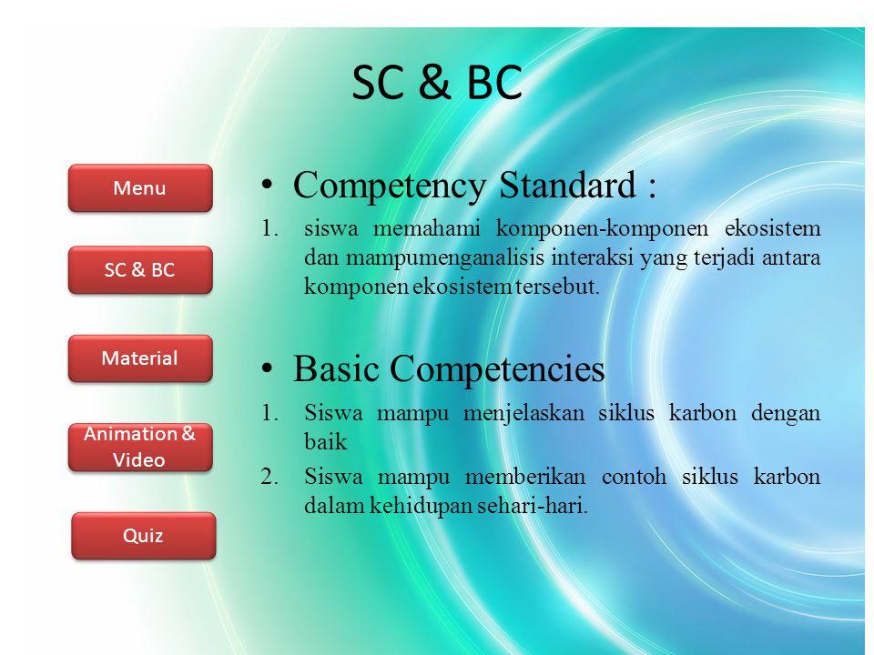 Menu SC & BC Material Animation & Video Quiz SC & BC Competency Standard : 1.siswa memahami komponen-komponen ekosistem dan mampumenganalisis interaks