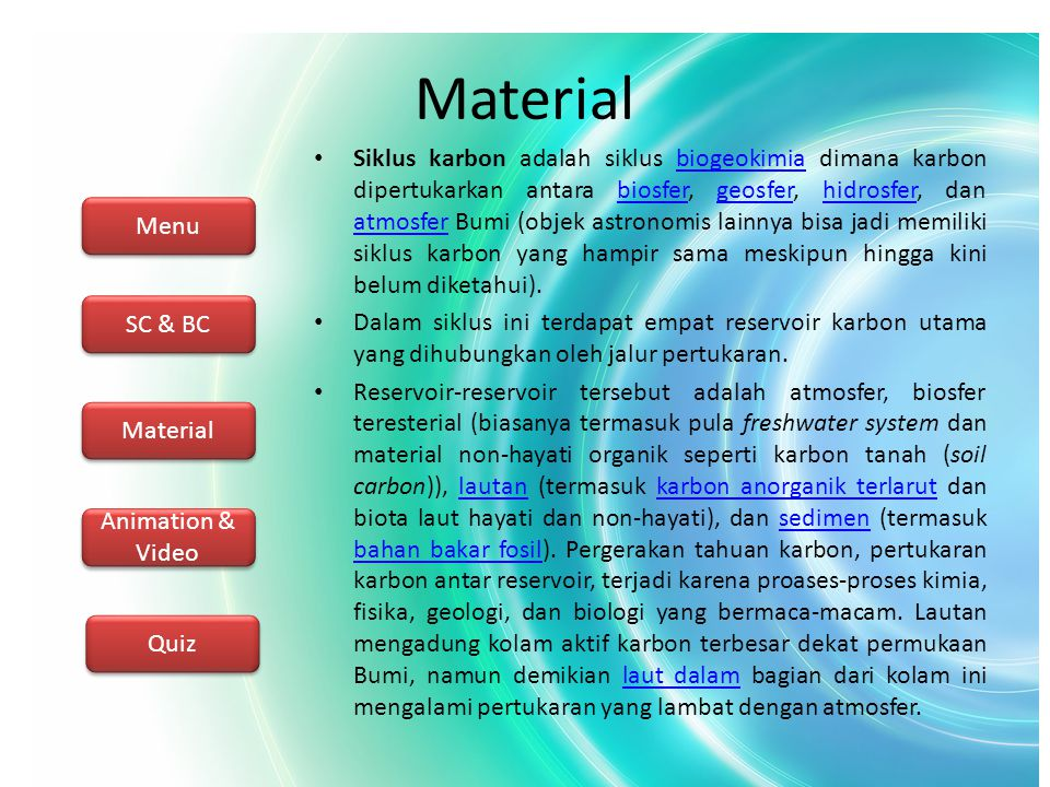 Menu SC & BC Material Animation & Video Quiz Animation & Videos