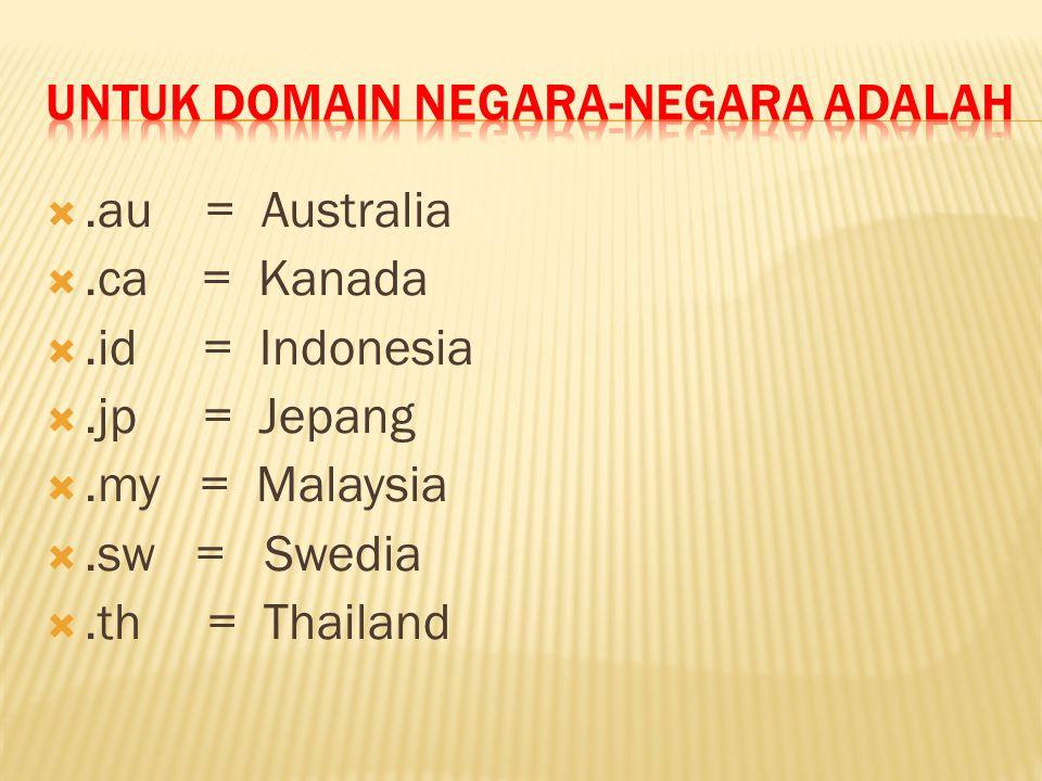 .au = Australia .ca = Kanada .id = Indonesia .jp = Jepang .my = Malaysia .sw = Swedia .th = Thailand