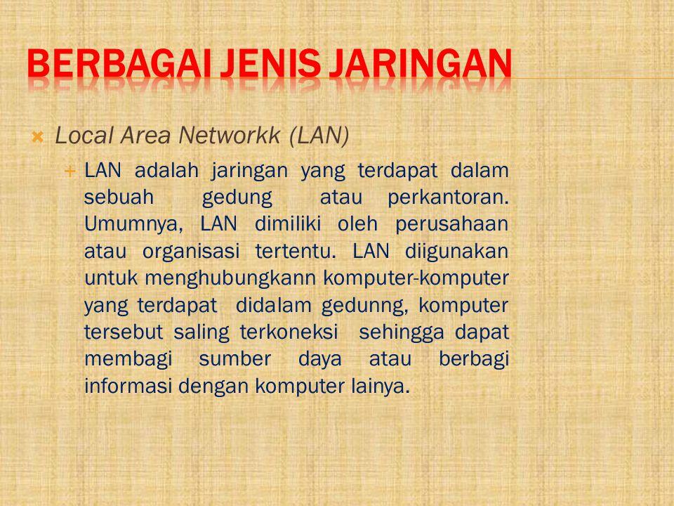  Local Area Networkk (LAN)  LAN adalah jaringan yang terdapat dalam sebuah gedung atau perkantoran.