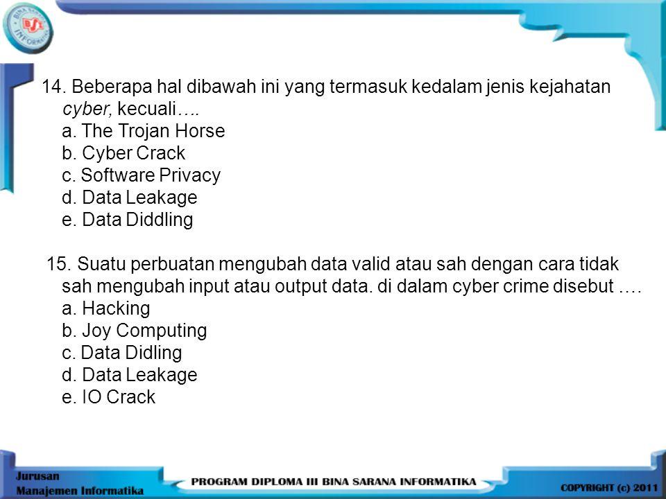 14.Beberapa hal dibawah ini yang termasuk kedalam jenis kejahatan cyber, kecuali….