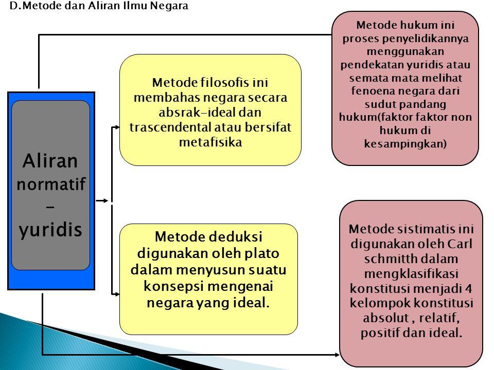 Metode filosofis ini membahas negara secara absrak-ideal dan trascendental atau bersifat metafisika Metode deduksi digunakan oleh plato dalam menyusun
