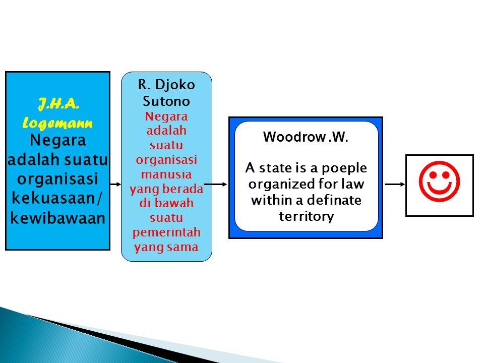 Woodrow.W. A state is a poeple organized for law within a definate territory R. Djoko Sutono Negara adalah suatu organisasi manusia yang berada di baw