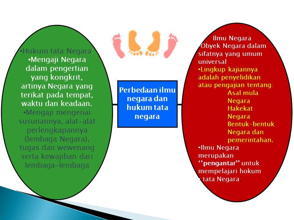 Perbedaan ilmu negara dan hukum tata negara Hukum tata Negara: Mengaji Negara dalam pengertian yang kongkrit, artinya Negara yang terikat pada tempat,