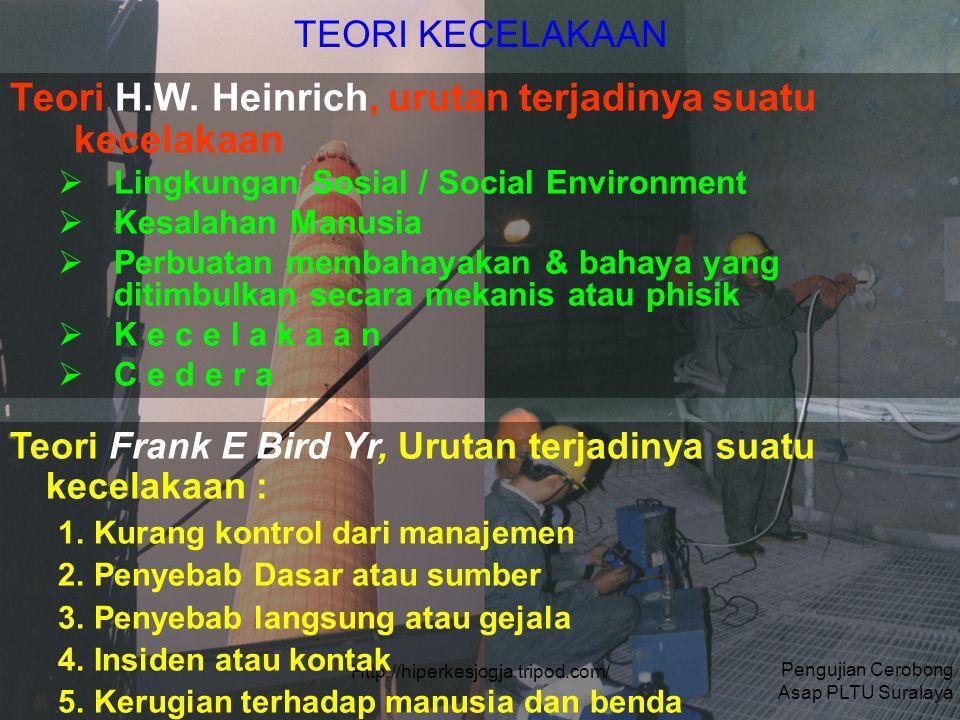 Http://hiperkesjogja.tripod.com/ TEORI KECELAKAAN Teori H.W. Heinrich, urutan terjadinya suatu kecelakaan LLingkungan Sosial / Social Environment K
