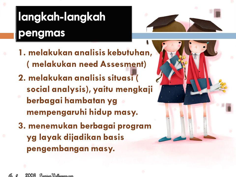 1. melakukan analisis kebutuhan, ( melakukan need Assesment) 2. melakukan analisis situasi ( social analysis), yaitu mengkaji berbagai hambatan yg mem