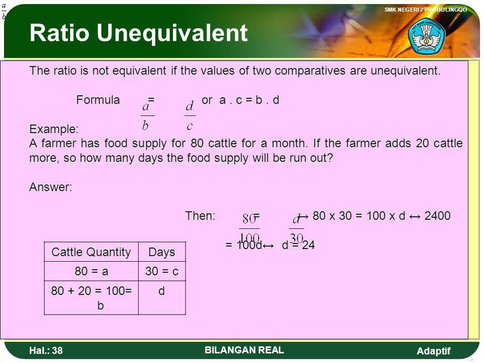 Adaptif SMK NEGERI 2 PROBOLINGGO Hal.: 37 BILANGAN REAL Perbandingan Berbalik Nilai Perbandingan berbalik nilai jika dua perbandingan nilainya saling