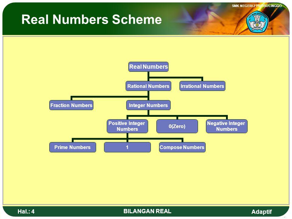 Adaptif SMK NEGERI 2 PROBOLINGGO Hal.: 3 BILANGAN REAL Skema Bilangan Real : Bilangan Real Bilangan RasionalBilangan Irrasional Bilangan PecahanBilang