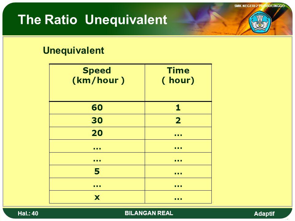 Adaptif SMK NEGERI 2 PROBOLINGGO Hal.: 39 BILANGAN REAL Perbandingan Berbalik Nilai Berbalik Nilai …x …… …5 …… … … …20 230 160 Waktu ( jam ) Kecep. (