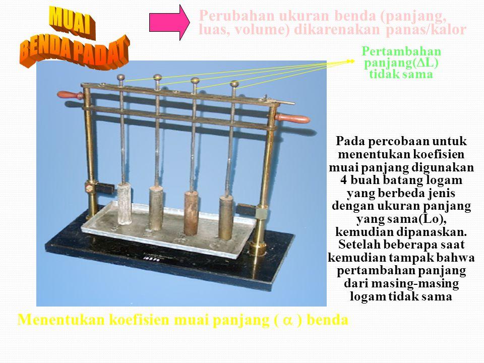 100-0 = 100 skala 80-0 = 80 skala 212-32 = 180 skala Air mendidih ( 100 0 ) Air mendidih ( 80 0 ) Air mendidih ( 212 0 ) Air membeku ( 32 0 ) Air memb