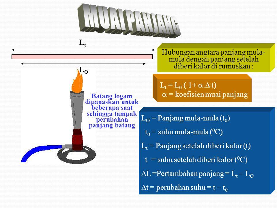 Perubahan ukuran benda (panjang, luas, volume) dikarenakan panas/kalor Menentukan koefisien muai panjang (  ) benda Pada percobaan untuk menentukan k