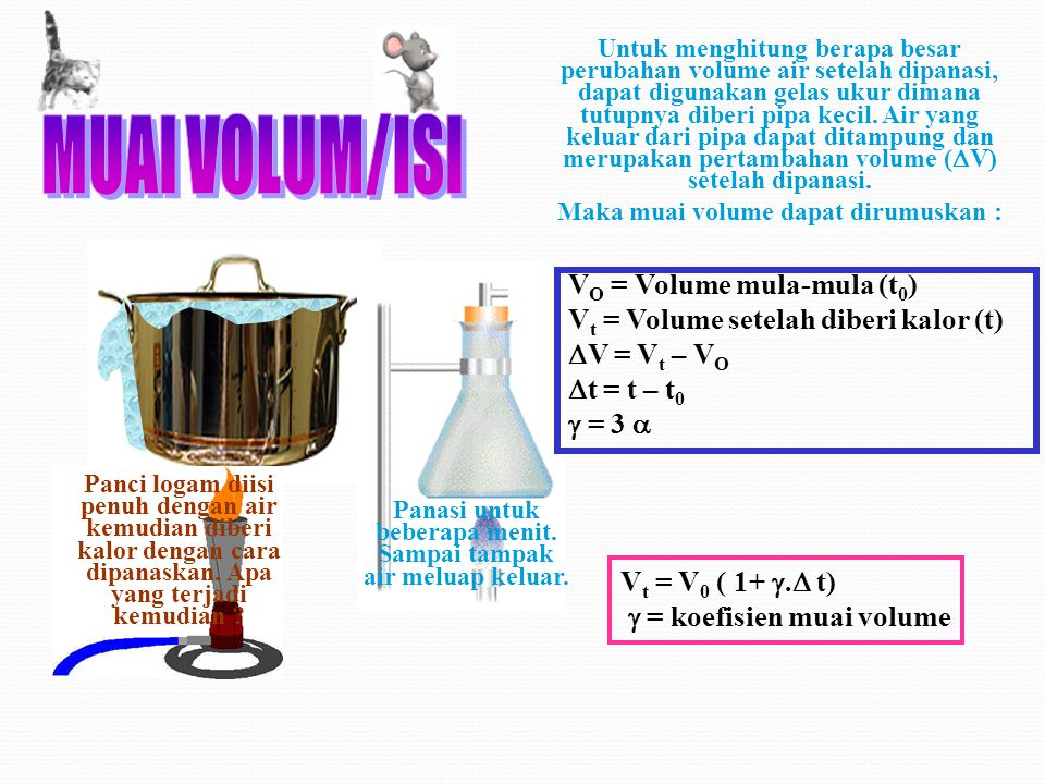 V O = Volume mula-mula (t 0 ) V t = Volume setelah diberi kalor (t)  V = V t – V O  t = t – t 0  = 3  V t = V 0 ( 1+ .