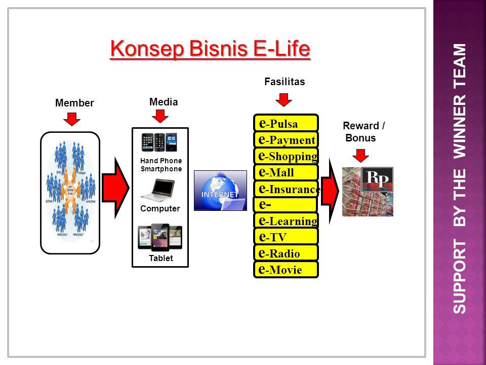 Konsep Bisnis E-Life Member Media Hand Phone Smartphone Computer Tablet Fasilitas e -Pulsa e -Payment e -Shopping e -Mall e -Insurance e- Advertis e -