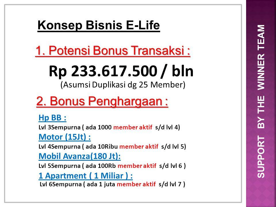 Konsep Bisnis E-Life Rp 233.617.500 / bln 1. Potensi Bonus Transaksi : (Asumsi Duplikasi dg 25 Member) 2. Bonus Penghargaan : Hp BB : Lvl 3Sempurna (