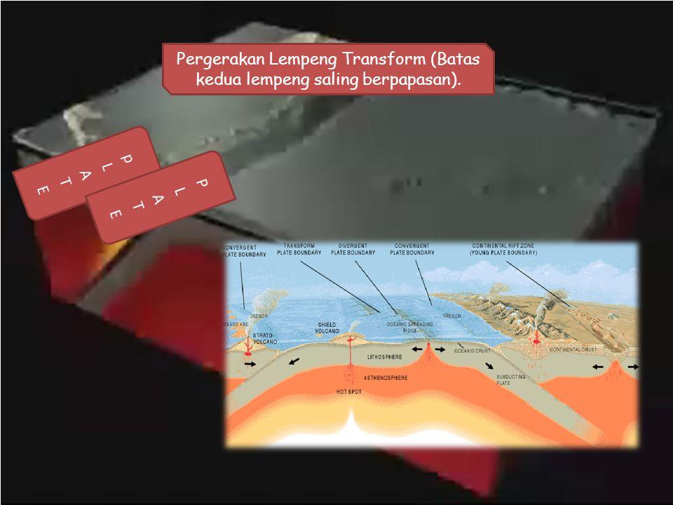 Pergerakan Lempeng Transform (Batas kedua lempeng saling berpapasan).