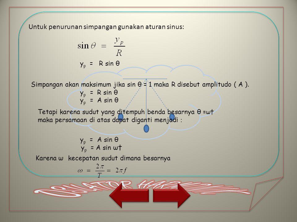 y p = R sin θ Tetapi karena sudut yang ditempuh benda besarnya θ =ω† maka persamaan di atas dapat diganti menjadi : Untuk penurunan simpangan gunakan