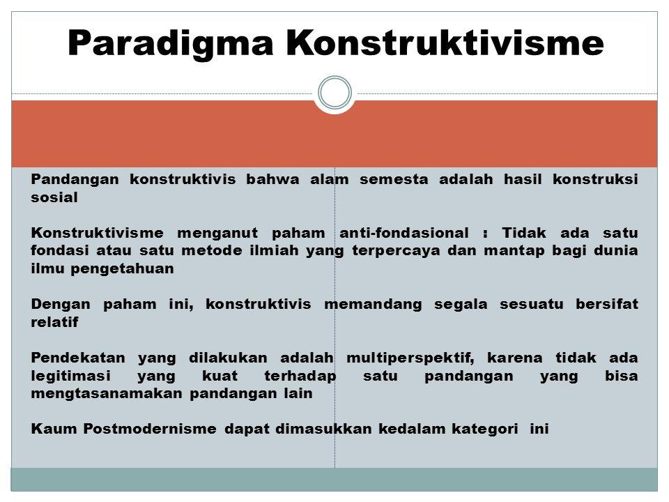 Paradigma Konstruktivisme Pandangan konstruktivis bahwa alam semesta adalah hasil konstruksi sosial Konstruktivisme menganut paham anti-fondasional :