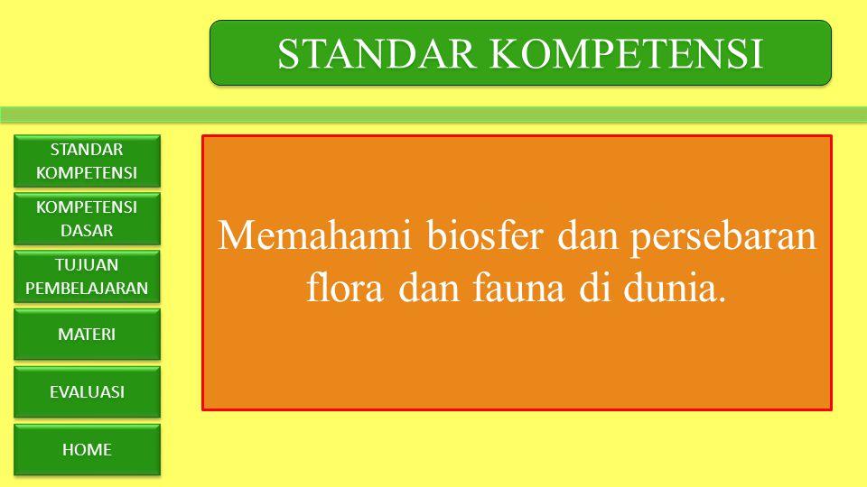 KOMPETENSI DASAR STANDAR KOMPETENSI KOMPETENSI DASAR TUJUAN PEMBELAJARAN MATERI EVALUASI 1.1 Menyebutkan definisi biosfer.