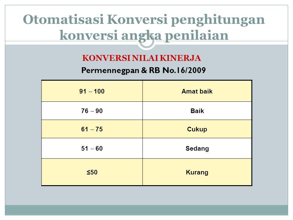 Otomatisasi Konversi penghitungan konversi angka penilaian KONVERSI NILAI KINERJA Permennegpan & RB No.16/2009 91  100 Amat baik 76  90 Baik 61  75 Cukup 51  60 Sedang ≤50Kurang