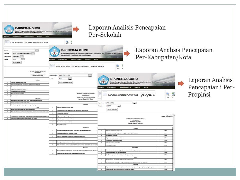 propinsi Laporan Analisis Pencapaian Per-Sekolah Laporan Analisis Pencapaian Per-Kabupaten/Kota Laporan Analisis Pencapaian i Per- Propinsi