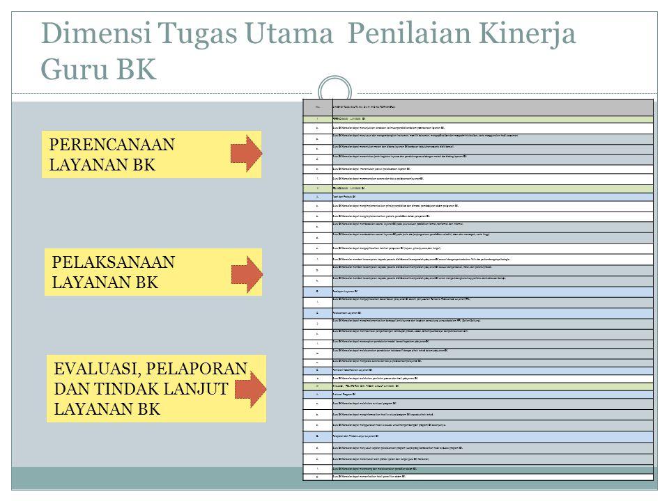 Dimensi Tugas Utama Penilaian Kinerja Guru BK No.
