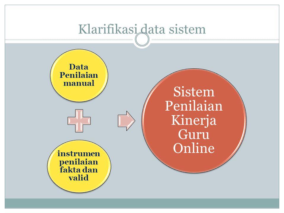 Klarifikasi data sistem Data Penilaian manual instrumen penilaian fakta dan valid Sistem Penilaian Kinerja Guru Online