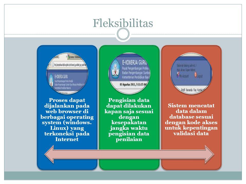 Fleksibilitas Proses dapat dijalankan pada web browser di berbagai operating system (windows.