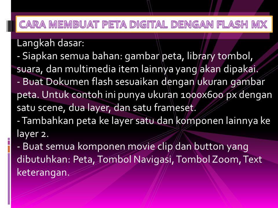 Langkah dasar: - Siapkan semua bahan: gambar peta, library tombol, suara, dan multimedia item lainnya yang akan dipakai.