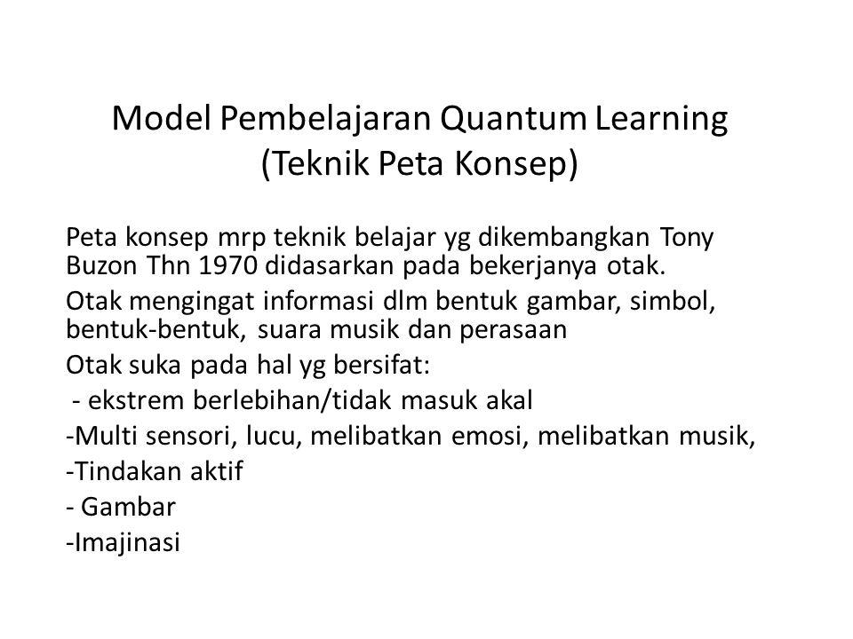 Model Pembelajaran Quantum Learning (Teknik Peta Konsep) Peta konsep mrp teknik belajar yg dikembangkan Tony Buzon Thn 1970 didasarkan pada bekerjanya