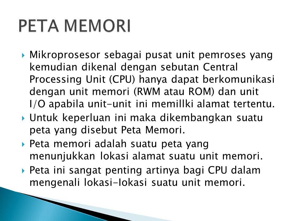  Peta memori menunjukkan :  Bagian dari memori yang dapat digunakan untuk program  Bagian memori Read Only  Bagian memori Read Write  Program pengendalian sistim  Tempat dimana memori diinstalasi  Daftar alamat piranti memori  Daerah memori yang masih kosong (jika ada).