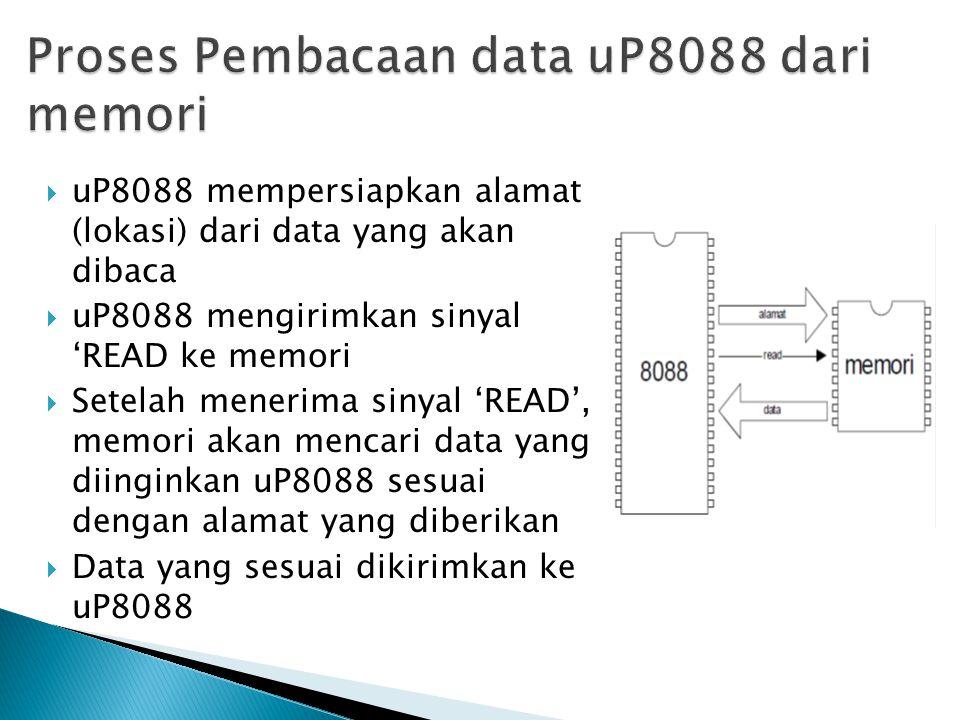  uP8088 mempersiapkan alamat (lokasi) dimana data akan ditulis (diletakkan)  uP8088 mempersiapkan data yang akan ditulis  uP8088 mengirimkan sinyal 'WRITE' ke memori  Setelah menerima sinyal 'WRITE', memori akan membaca data yang diberikan oleh uP8088 dan meletakkannya sesuai dengan alamat yang ditentukan