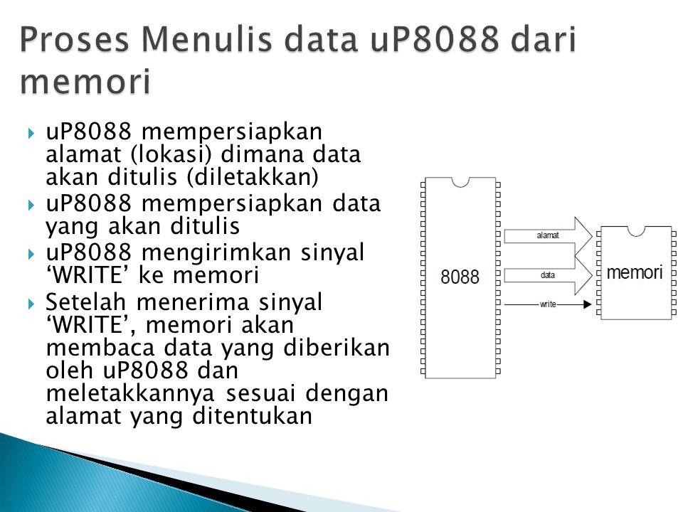  Lebar dari bus data uP8088 adalah 8 bit (D0 – D7)  Lebar dari bus alamat uP8088 adalah 20 bit (A0 – A19)