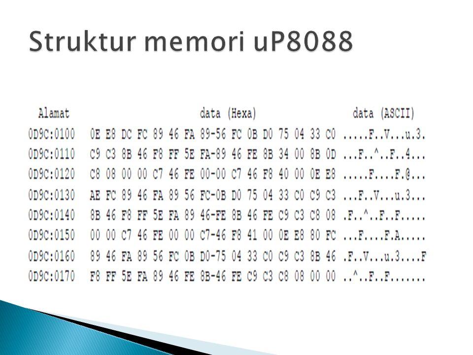  Pada gambar terlihat disebelah kiri peta ada angka-angka yang menunjukkan alamat memori.