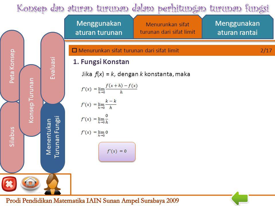 Konsep dan aturan turunan dalam perhitungan turunan fungsi  Menurunkan sifat turunan dari sifat limit 1/17 Menggunakan aturan turunan Menggunakan aturan rantai Silabus Peta Konsep Konsep Turunan Menentukan Turunan Fungsi Evaluasi Menurunkan sifat turunan dari sifat limit 1.
