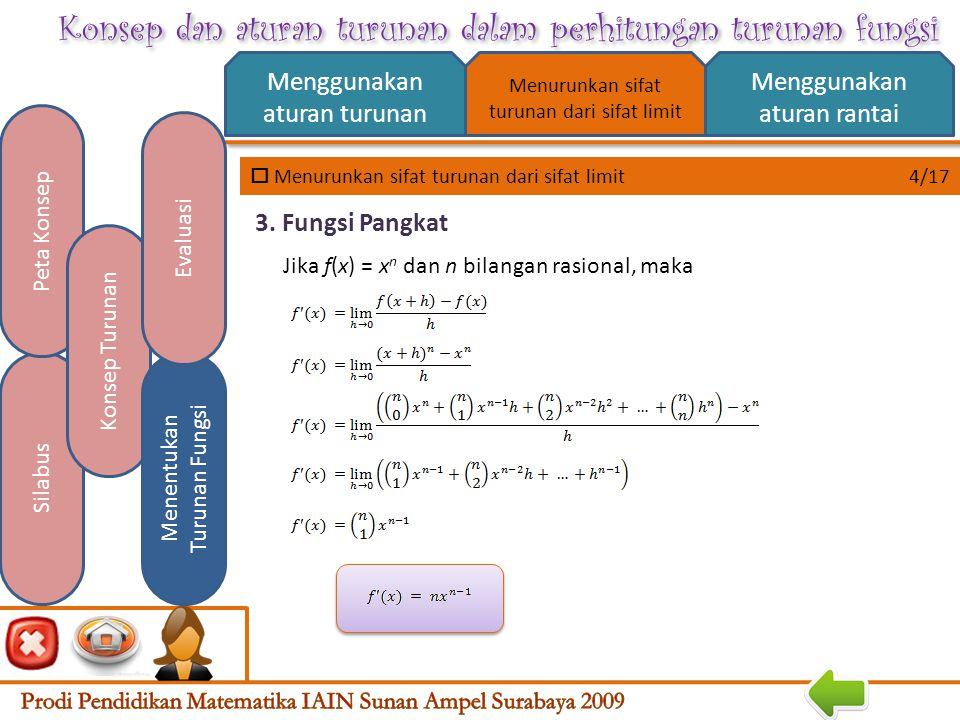 Konsep dan aturan turunan dalam perhitungan turunan fungsi  Menurunkan sifat turunan dari sifat limit 3/17 Menggunakan aturan turunan Menggunakan aturan rantai Silabus Peta Konsep Konsep Turunan Menentukan Turunan Fungsi Evaluasi Menurunkan sifat turunan dari sifat limit 2.