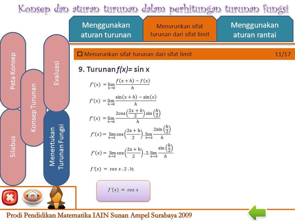Konsep dan aturan turunan dalam perhitungan turunan fungsi  Menurunkan sifat turunan dari sifat limit 10/17 Menggunakan aturan turunan Menggunakan aturan rantai Silabus Peta Konsep Konsep Turunan Menentukan Turunan Fungsi Evaluasi Menurunkan sifat turunan dari sifat limit