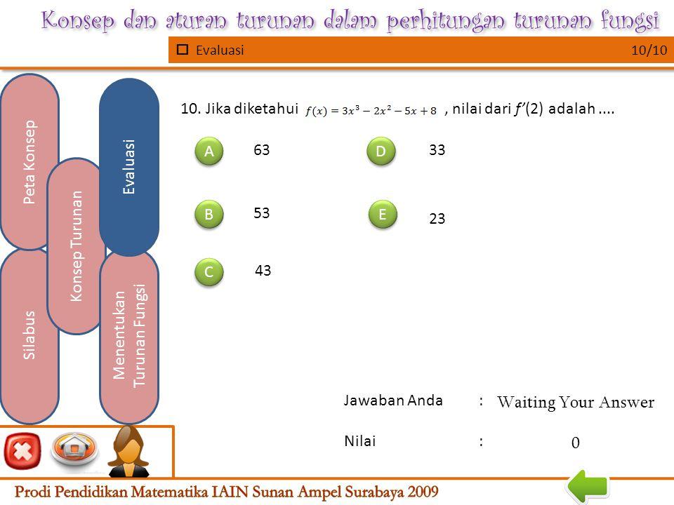 Konsep dan aturan turunan dalam perhitungan turunan fungsi  Evaluasi 9/10 Silabus Peta Konsep Konsep Turunan Menentukan Turunan Fungsi Evaluasi 9.