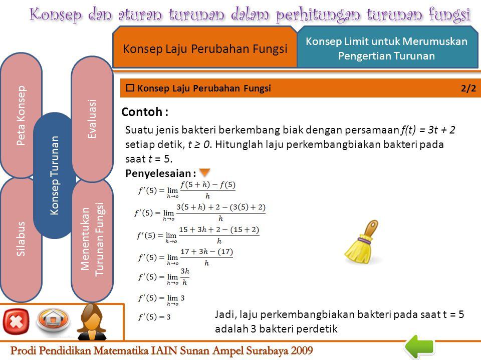 Konsep dan aturan turunan dalam perhitungan turunan fungsi  Evaluasi 7/10 Silabus Peta Konsep Konsep Turunan Menentukan Turunan Fungsi Evaluasi 7.