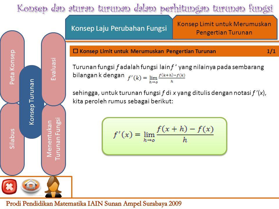 Konsep dan aturan turunan dalam perhitungan turunan fungsi  Konsep Limit untuk Merumuskan Pengertian Turunan 1/1 Konsep Laju Perubahan Fungsi Konsep Limit untuk Merumuskan Pengertian Turunan Silabus Peta Konsep Konsep Turunan Menentukan Turunan Fungsi Evaluasi Turunan fungsi f adalah fungsi lain f yang nilainya pada sembarang bilangan k dengan sehingga, untuk turunan fungsi f di x yang ditulis dengan notasi f ′(x), kita peroleh rumus sebagai berikut: