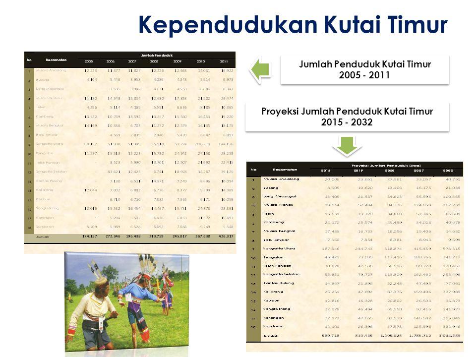 Kutai Timur dlm Konstelasi Nasional Kabupaten Kutai Timur dalam RTRWN (PP No.
