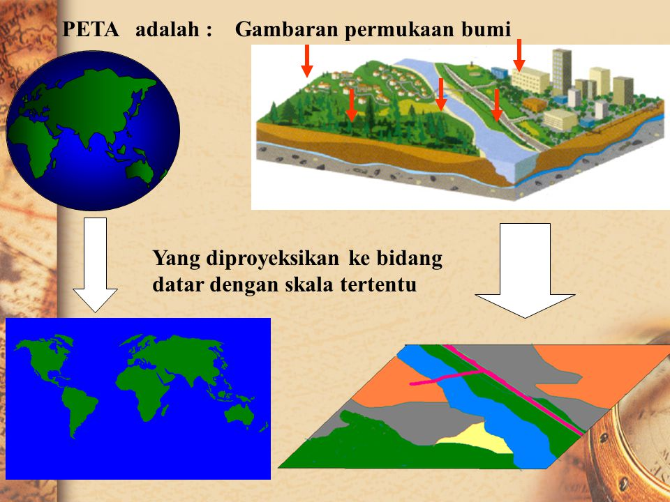 PETA adalah :Gambaran permukaan bumi Yang diproyeksikan ke bidang datar dengan skala tertentu