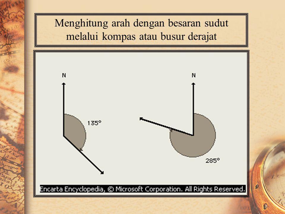 Azimuth – Back Azimuth Azimuth adalah sudut antara satu titik dengan arah utara dari seorang pengamat. Azimuth disebut juga sudut kompas. Jika anda me