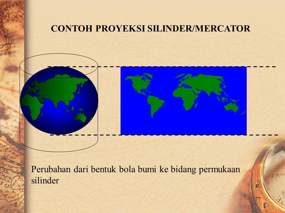 76 Proyeksi Azimut Proyeksi Planar Proyeksi Silinder