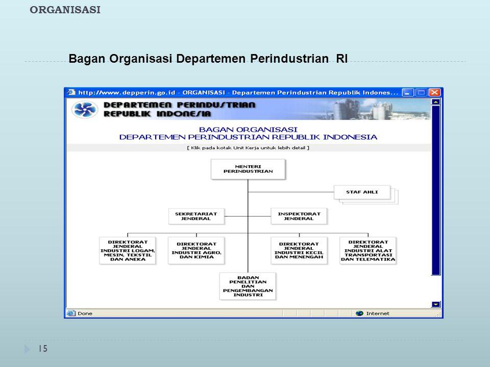 15 ORGANISASI Bagan Organisasi Departemen Perindustrian RI
