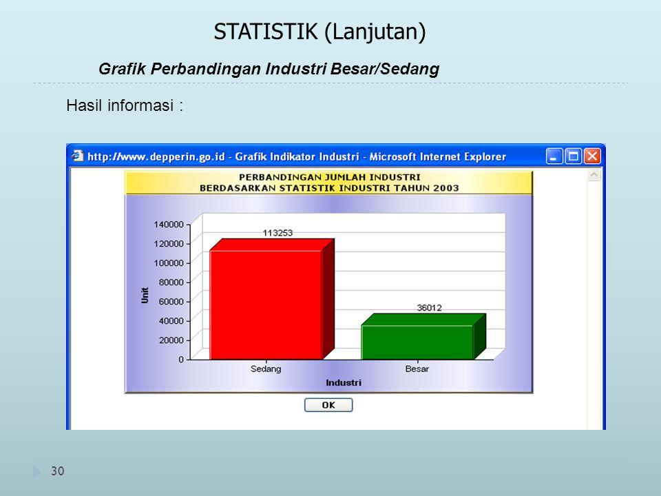 30 STATISTIK (Lanjutan) Grafik Perbandingan Industri Besar/Sedang Hasil informasi :