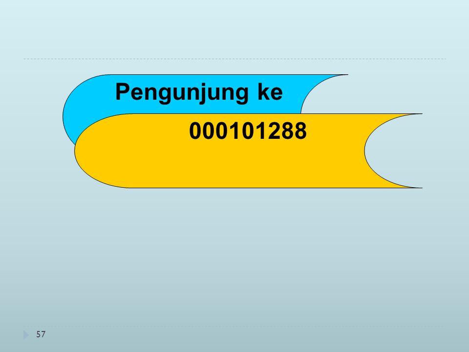 57 Pengunjung ke : 000101288