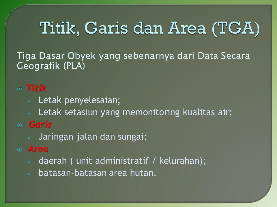 Tiga Dasar Obyek yang sebenarnya dari Data Secara Geografik (PLA)  Titik • Letak penyelesaian; • Letak setasiun yang memonitoring kualitas air; Garis