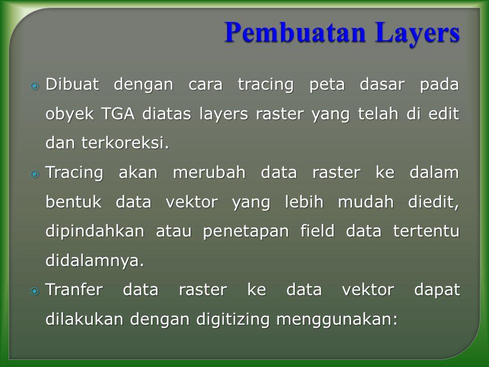  Dibuat dengan cara tracing peta dasar pada obyek TGA diatas layers raster yang telah di edit dan terkoreksi.  Tracing akan merubah data raster ke d