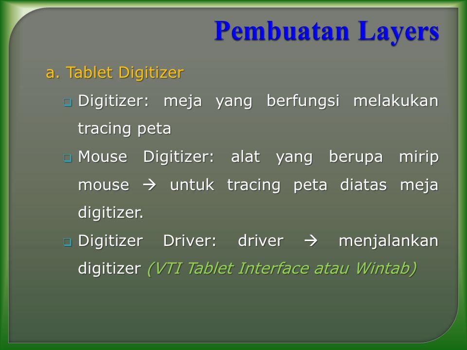 a. Tablet Digitizer  Digitizer: meja yang berfungsi melakukan tracing peta  Mouse Digitizer: alat yang berupa mirip mouse  untuk tracing peta diata