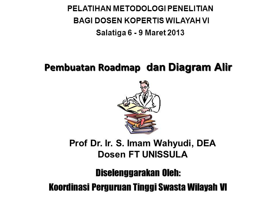 Pembuatan Roadmap dan Diagram Alir Prof Dr.Ir. S.